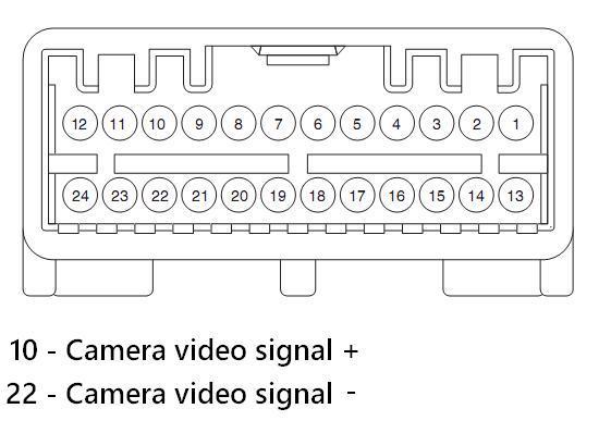 Couvac U00ed Kamera - Lodgy - F U00f3rum